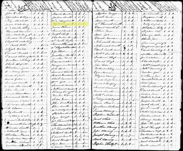 My 4th-Great Grandfather in the 1790 census for Fairfield, CT.