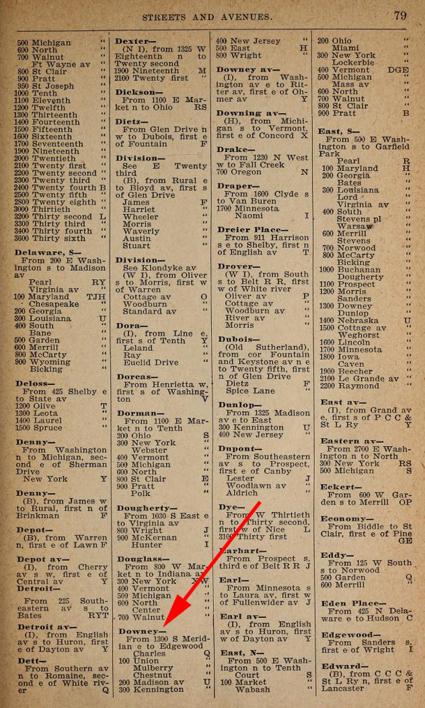 1898 Indianapolis City Directory listed the streets