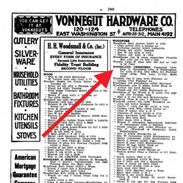 The 1917 Indianapolis City Directory shows the name was still Woodland Cemetery (courtesy of IUPUI Digital Lbrary)